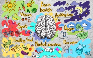 to illustrate the need for brain health